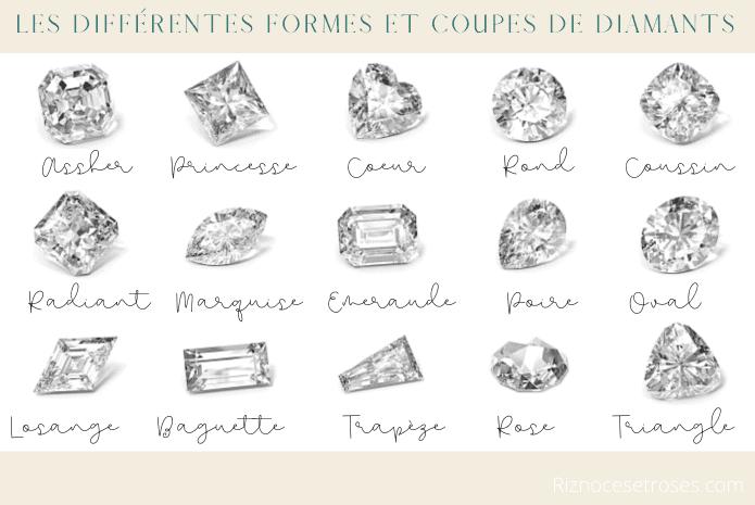 les différentes coupes et formes de diamants